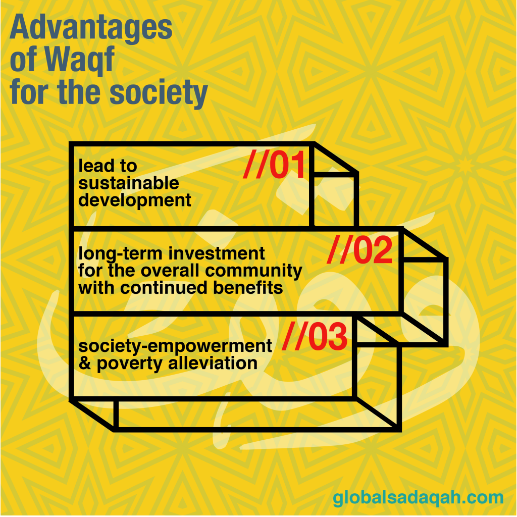 Advantages of waqf for the society