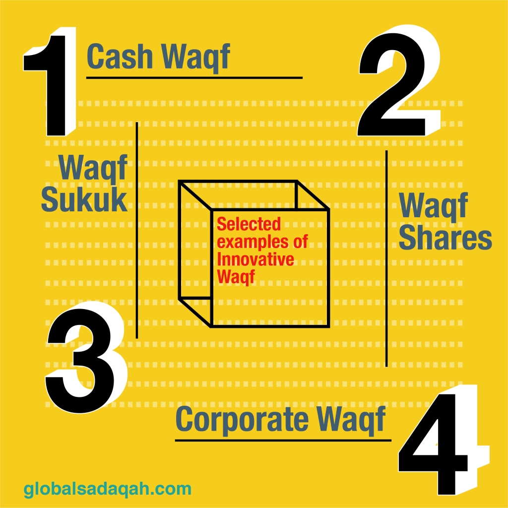 waqf cash global sadaqah