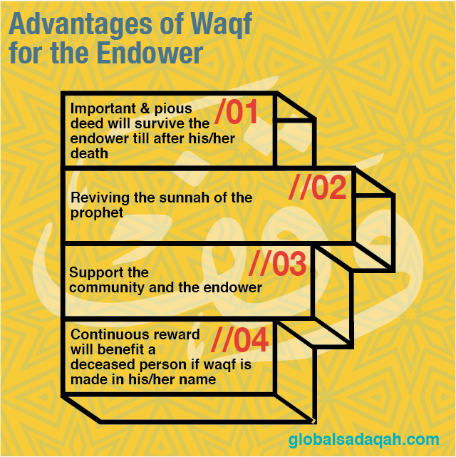 waqf for the endower