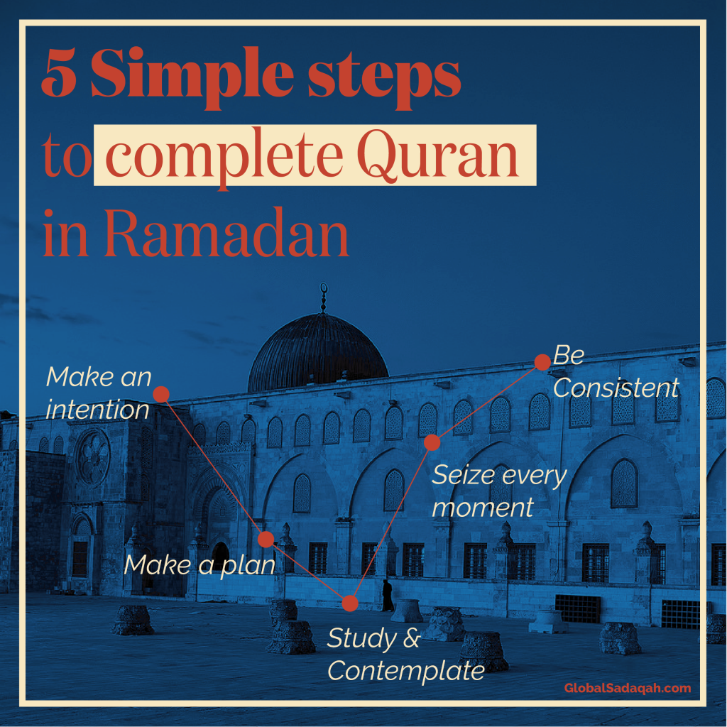 5 simple steps to complete Quran in Ramadan